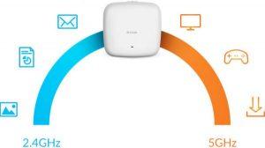 D-Link Point d'accès WiFi AC1300 Mbps Dual Band Wave 2 PoE MU-MIMO-DAP-2610-