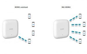Une technologie qui fait la différence  La technologie MU-MIMO permet à plusieurs appareils d'obtenir un signal Wi-Fi à large bande passante en même temps, en distribuant les données de manière plus efficace. La formation de faisceau améliore la couverture et la vitesse en dirigeant le signal Wi-Fi directement vers le périphérique client. L'orientation de bande connecte automatiquement chaque périphérique de votre réseau à la meilleure bande disponible pour une connexion optimale en permanence.