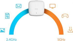 D-Link Point d'accès WiFi AC1750 Mbps Dual Band Wave 2 PoE+ MU-MIMO (DAP-2680)