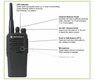 Motorola Talkie Walkie analogique UHF IP54 DP1400 2