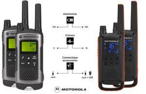 Motorola Talkie walkie Talkabout T82 1