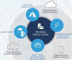 Microsoft Licence Windows Server Standard 2019-01-